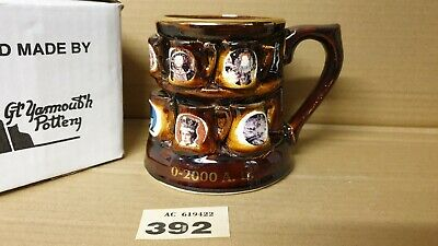Passing Of Two Millennia Limited Edition Great Yarmouth Pottery Tankard Mug  • 8.99£